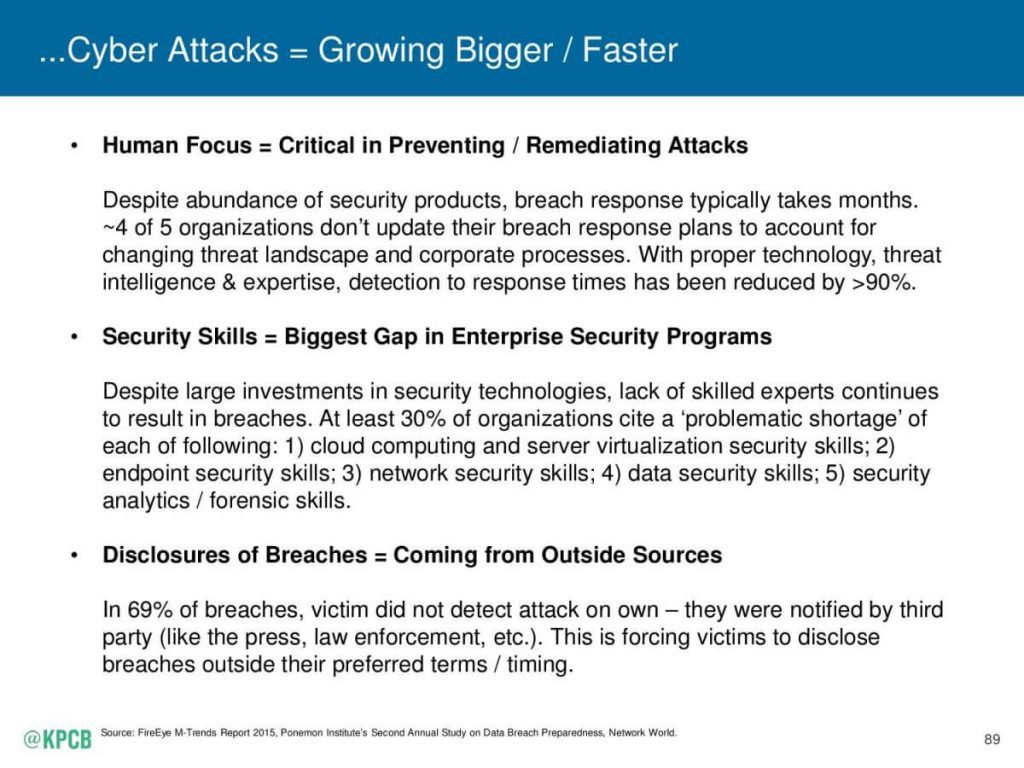 Mary Meeker 2015 cyber security slide 2