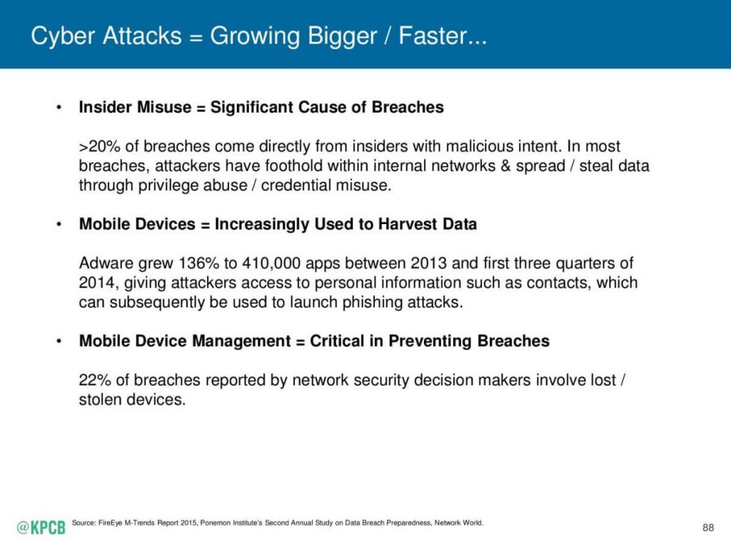 Mary Meeker 2015 cyber security slide 1