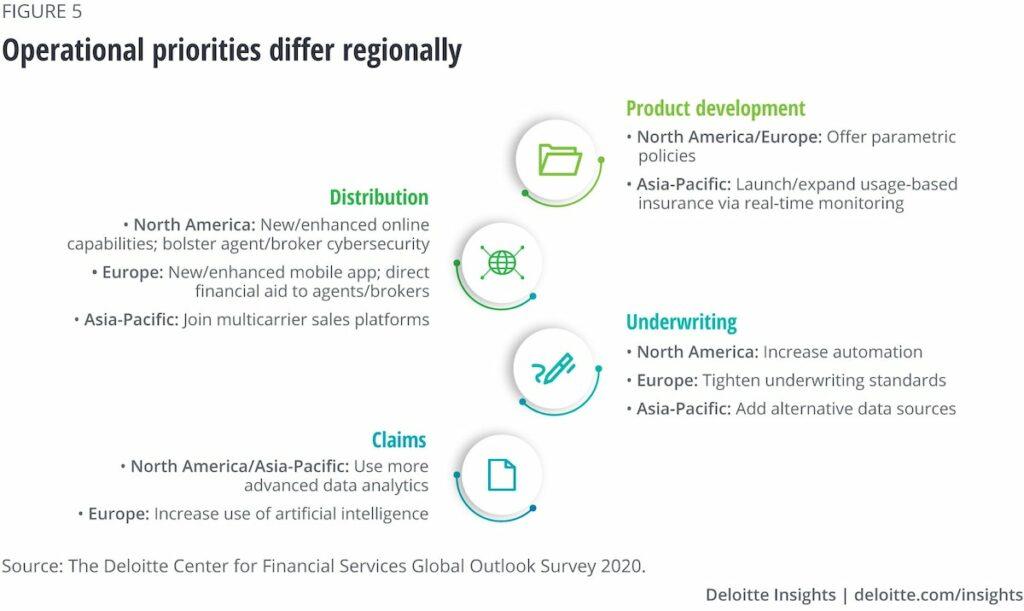 Deloitte_E&O_costs